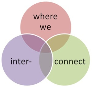 where we interconnect
